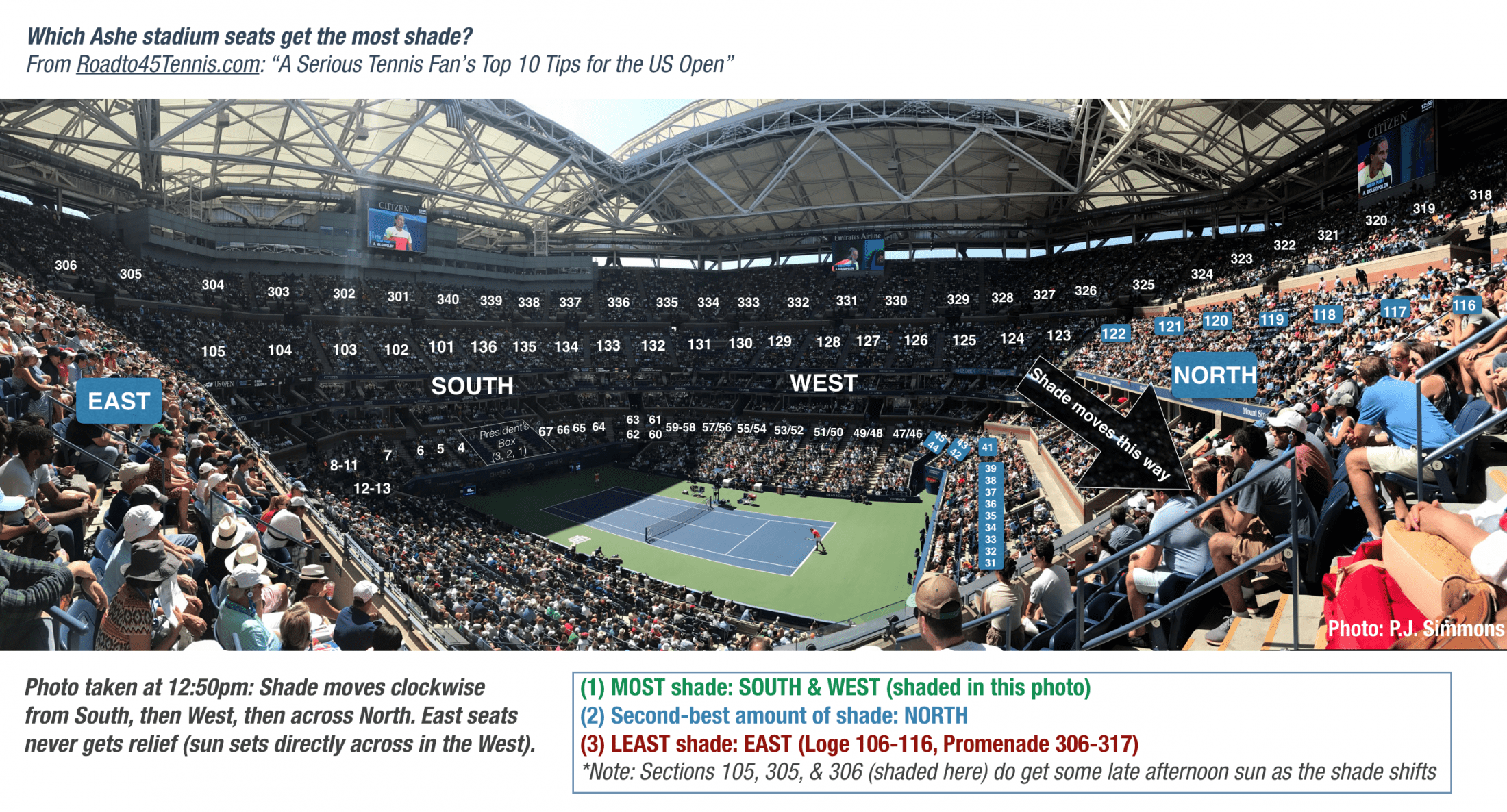 A Serious Tennis Fan\'s Top 10 Tips for the 2019 US Open (Tickets ...